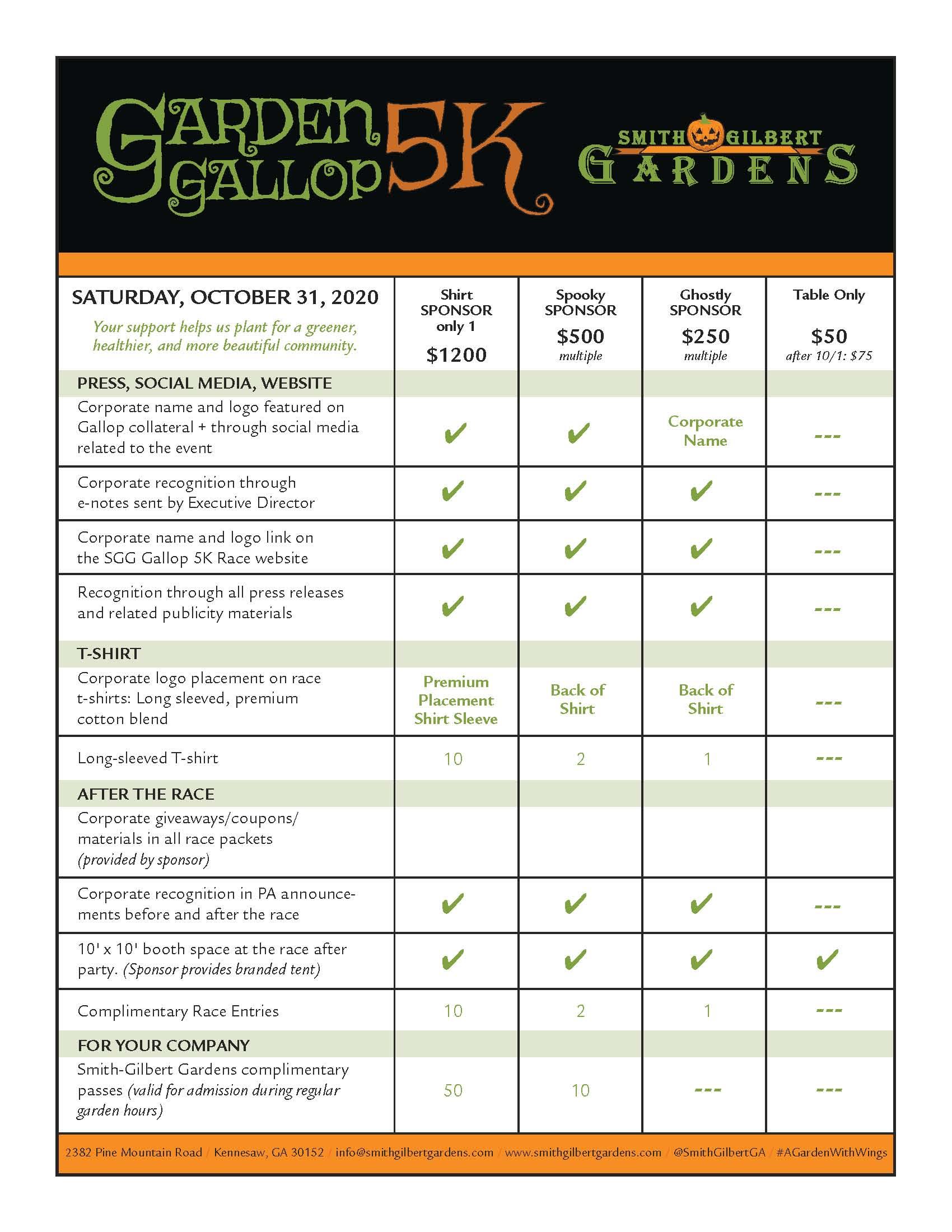 garden gallop sponsorship info